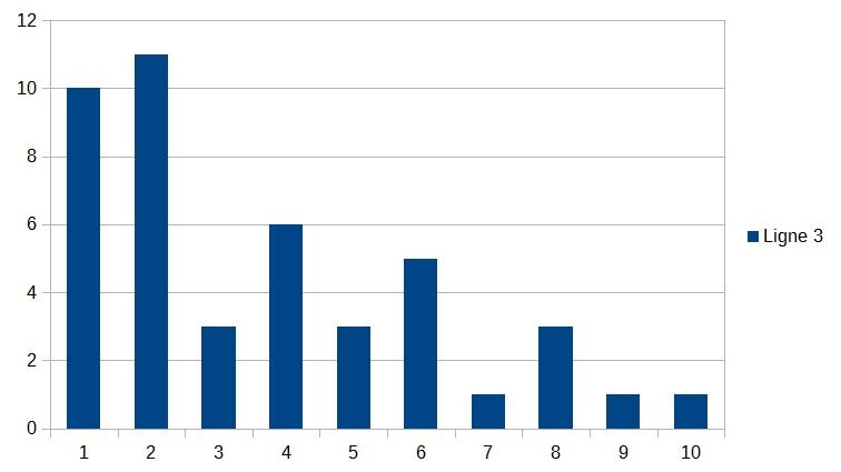 Participants 16 mars17