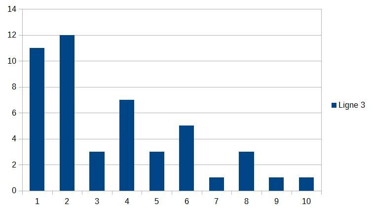 Participants 23 mars 17